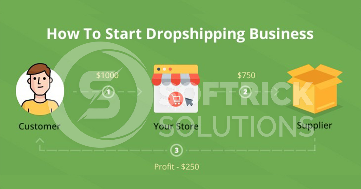 how to start dropshipping store