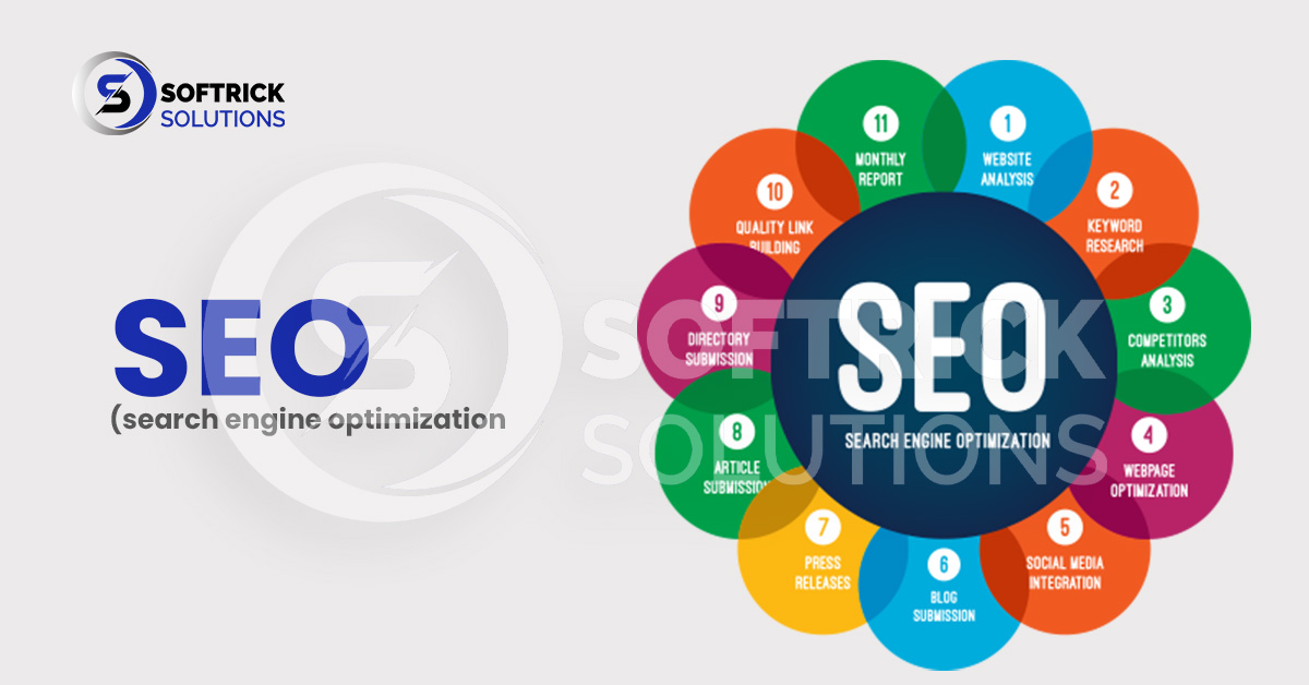 SEO (search engine optimization